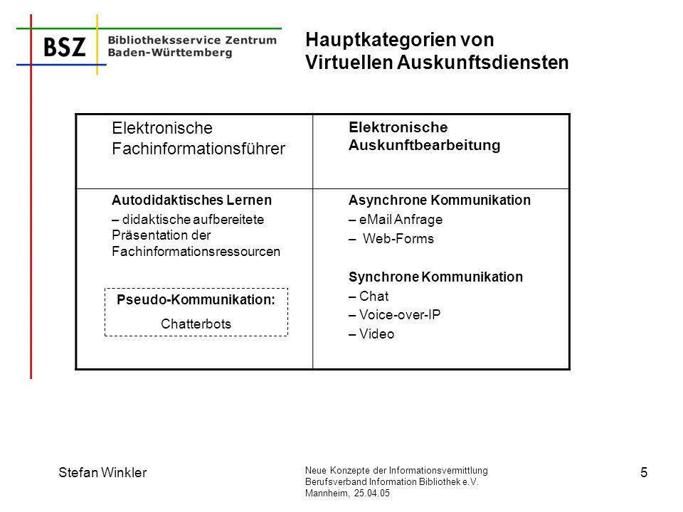 Neue Konzepte der Informationsvermittlung Berufsverband Information Bibliothek e.V. Mannheim, 25.04.05 Stefan Winkler5 Hauptkategorien von Virtuellen