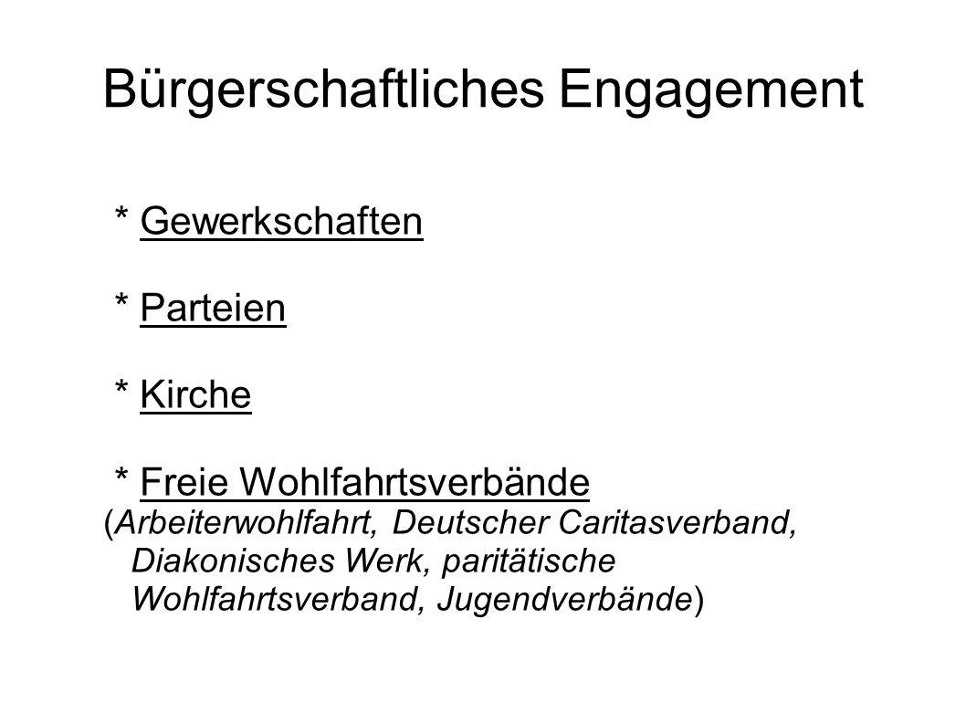 Bürgerschaftliches Engagement * Gewerkschaften * Parteien * Kirche * Freie Wohlfahrtsverbände (Arbeiterwohlfahrt, Deutscher Caritasverband, Diakonisches Werk, paritätische Wohlfahrtsverband, Jugendverbände)