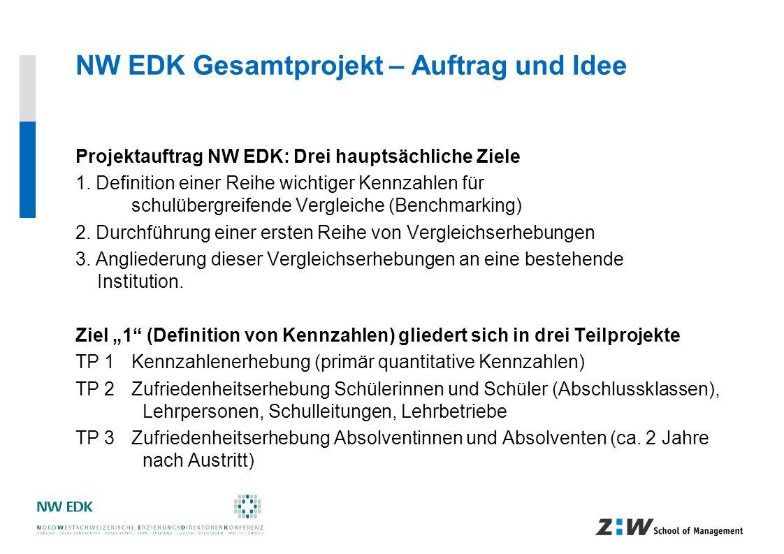 NW EDK Gesamtprojekt – Auftrag und Idee Projektauftrag NW EDK: Drei hauptsächliche Ziele 1. Definition einer Reihe wichtiger Kennzahlen für schulüberg