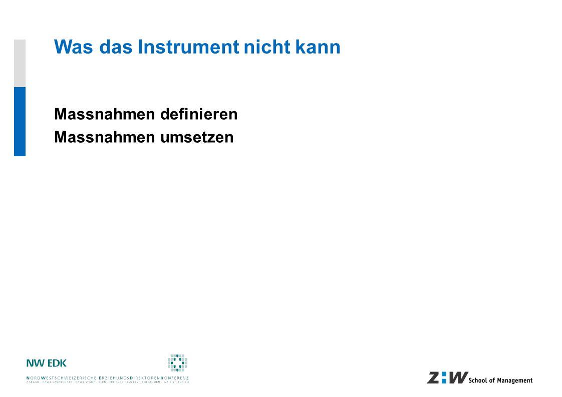 Was das Instrument nicht kann Massnahmen definieren Massnahmen umsetzen