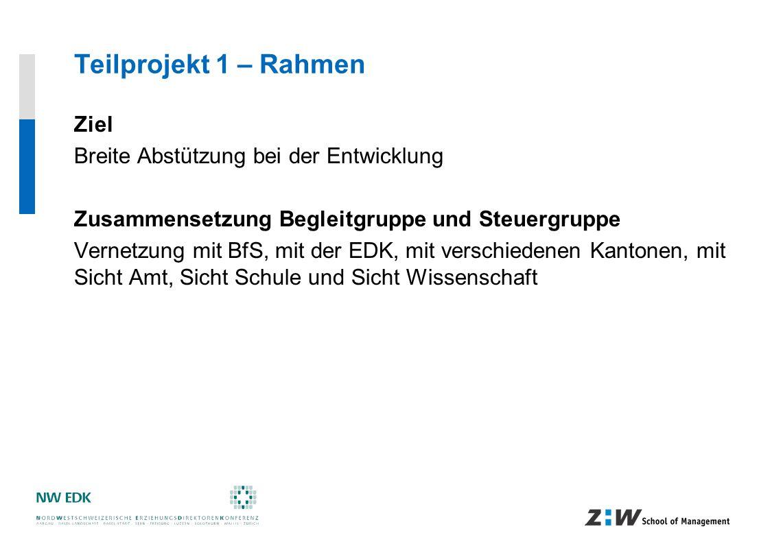 Teilprojekt 1 – Rahmen Ziel Breite Abstützung bei der Entwicklung Zusammensetzung Begleitgruppe und Steuergruppe Vernetzung mit BfS, mit der EDK, mit