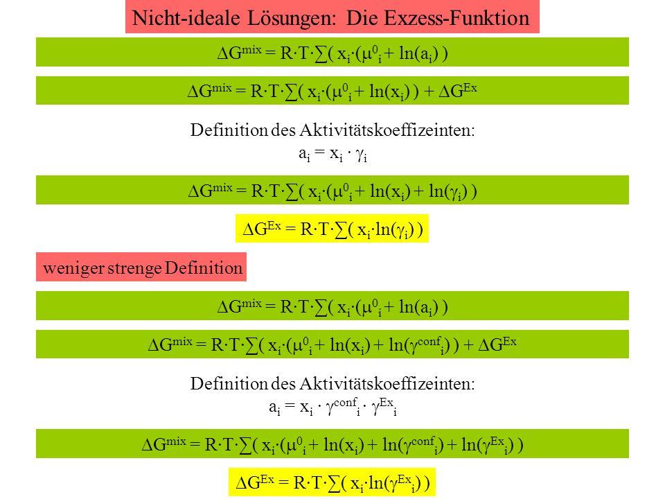 Nicht-ideale Lösungen: Die Exzess-Funktion G mix = R·T·( x i ·( 0 i + ln(a i ) ) G mix = R·T·( x i ·( 0 i + ln(x i ) ) + G Ex G mix = R·T·( x i ·( 0 i + ln(x i ) + ln( i ) ) Definition des Aktivitätskoeffizeinten: a i = x i · i G Ex = R·T·( x i ·ln( i ) ) weniger strenge Definition G mix = R·T·( x i ·( 0 i + ln(x i ) + ln( conf i ) ) + G Ex G mix = R·T·( x i ·( 0 i + ln(x i ) + ln( conf i ) + ln( Ex i ) ) Definition des Aktivitätskoeffizeinten: a i = x i · conf i · Ex i G Ex = R·T·( x i ·ln( Ex i ) ) G mix = R·T·( x i ·( 0 i + ln(a i ) )
