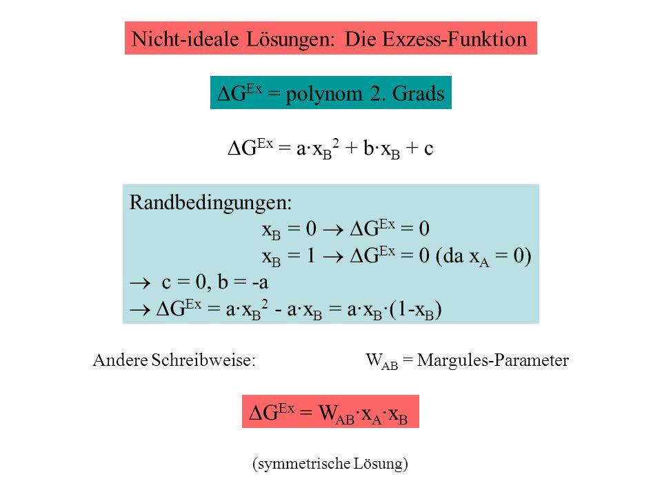 G Ex = polynom 2.