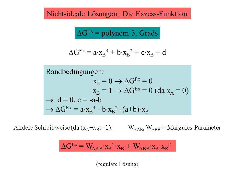 G Ex = polynom 3.