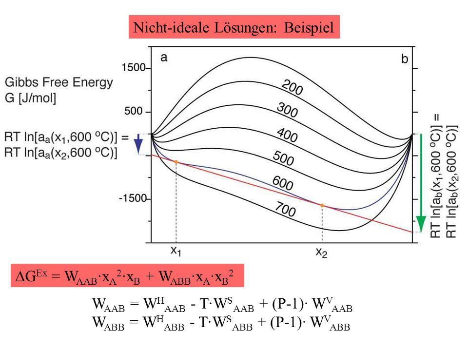 Nicht-ideale Lösungen: Beispiel G Ex = W AAB ·x A 2 ·x B + W ABB ·x A ·x B 2 W AAB = W H AAB - T·W S AAB + (P-1)· W V AAB W ABB = W H ABB - T·W S ABB + (P-1)· W V ABB