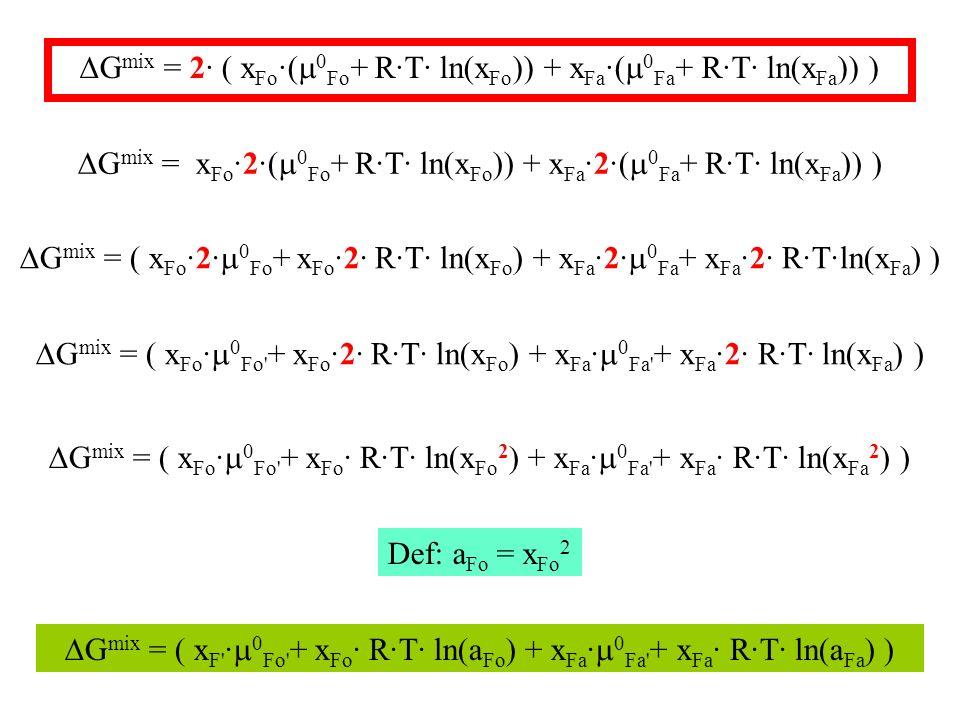 G mix = x Fo ·2·( 0 Fo + R·T· ln(x Fo )) + x Fa ·2·( 0 Fa + R·T· ln(x Fa )) ) G mix = ( x Fo ·2· 0 Fo + x Fo ·2· R·T· ln(x Fo ) + x Fa ·2· 0 Fa + x Fa ·2· R·T·ln(x Fa ) ) G mix = ( x Fo · 0 Fo + x Fo ·2· R·T· ln(x Fo ) + x Fa · 0 Fa + x Fa ·2· R·T· ln(x Fa ) ) G mix = ( x Fo · 0 Fo + x Fo · R·T· ln(x Fo 2 ) + x Fa · 0 Fa + x Fa · R·T· ln(x Fa 2 ) ) Def: a Fo = x Fo 2 G mix = ( x F · 0 Fo + x Fo · R·T· ln(a Fo ) + x Fa · 0 Fa + x Fa · R·T· ln(a Fa ) )