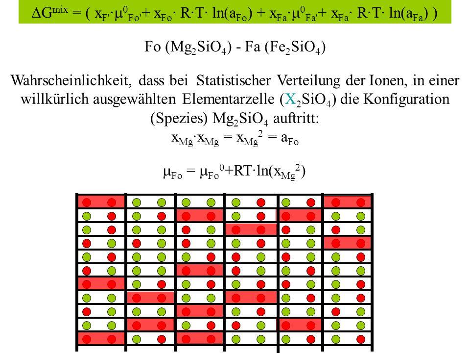 Fo (Mg 2 SiO 4 ) - Fa (Fe 2 SiO 4 ) Wahrscheinlichkeit, dass bei Statistischer Verteilung der Ionen, in einer willkürlich ausgewählten Elementarzelle (X 2 SiO 4 ) die Konfiguration (Spezies) Mg 2 SiO 4 auftritt: x Mg ·x Mg = x Mg 2 = a Fo Fo = Fo 0 +RT·ln(x Mg 2 )