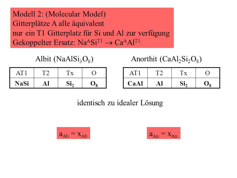 Modell 2: (Molecular Model) Gitterplätze A alle äquivalent nur ein T1 Gitterplatz für Si und Al zur verfügung Gekoppelter Ersatz: Na A Si T1 Ca A Al T1 AT1T2TxO NaSiAlSi 2 O8O8 AT1T2TxO CaAlAlSi 2 O8O8 Albit (NaAlSi 3 O 8 )Anorthit (CaAl 2 Si 2 O 8 ) identisch zu idealer Lösung a Ab = x Ab a An = x An