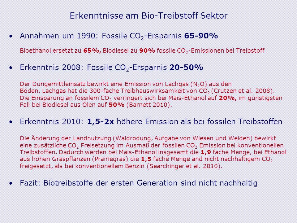 Erkenntnisse am Bio-Treibstoff Sektor Annahmen um 1990: Fossile CO 2 -Ersparnis 65-90% Bioethanol ersetzt zu 65%, Biodiesel zu 90% fossile CO 2 -Emissionen bei Treibstoff Erkenntnis 2008: Fossile CO 2 -Ersparnis 20-50% Der Düngemittleinsatz bewirkt eine Emission von Lachgas (N 2 O) aus den Böden.