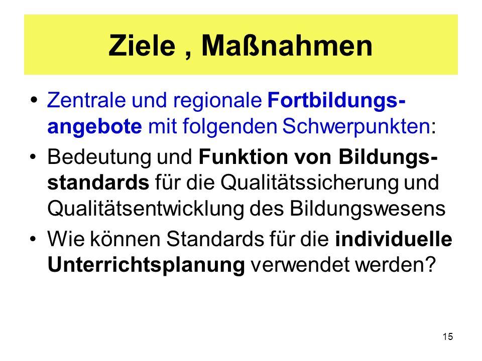 15 Ziele, Maßnahmen Zentrale und regionale Fortbildungs- angebote mit folgenden Schwerpunkten: Bedeutung und Funktion von Bildungs- standards für die Qualitätssicherung und Qualitätsentwicklung des Bildungswesens Wie können Standards für die individuelle Unterrichtsplanung verwendet werden?