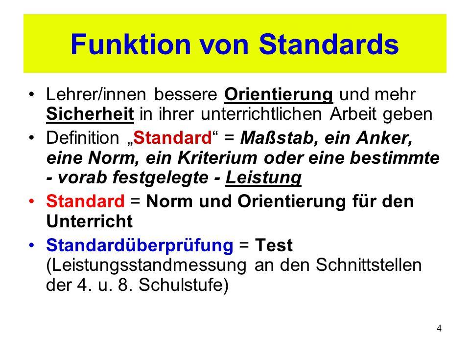 4 Funktion von Standards Lehrer/innen bessere Orientierung und mehr Sicherheit in ihrer unterrichtlichen Arbeit geben Definition Standard = Maßstab, e