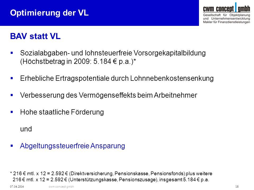 cwm concept gmbh 07.04.2014 18 Optimierung der VL BAV statt VL Sozialabgaben- und lohnsteuerfreie Vorsorgekapitalbildung (Höchstbetrag in 2009: 5.184
