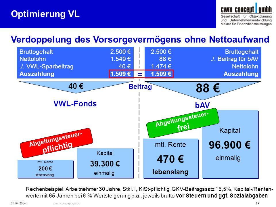 cwm concept gmbh 07.04.2014 19 Optimierung VL Beitrag VWL-Fonds = 40 88 mtl. Rente 470 lebenslang Kapital 96.900 einmalig bAV Bruttogehalt Nettolohn./