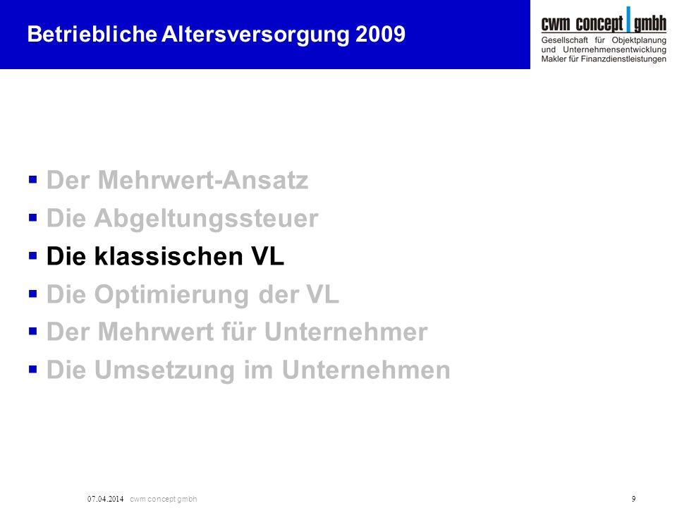 cwm concept gmbh 07.04.2014 9 Betriebliche Altersversorgung 2009 Der Mehrwert-Ansatz Die Abgeltungssteuer Die klassischen VL Die Optimierung der VL De