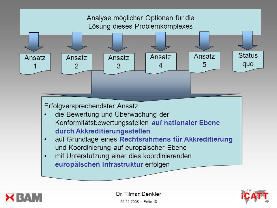 Dr. Tilman Denkler 25.11.2008 – Folie 18 Analyse möglicher Optionen für die Lösung dieses Problemkomplexes Erfolgversprechendster Ansatz: die Bewertun