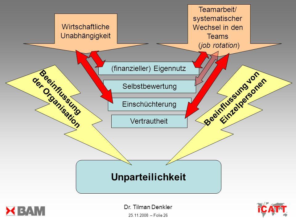Dr. Tilman Denkler 25.11.2008 – Folie 26 Unparteilichkeit Beeinflussung von Einzelpersonen Beeinflussung der Organisation (finanzieller) Eigennutz Sel