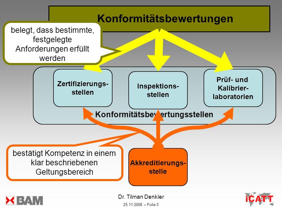 Dr. Tilman Denkler 25.11.2008 – Folie 5 Akkreditierungs- stelle Konformitätsbewertungsstellen Konformitätsbewertungen Zertifizierungs- stellen Inspekt