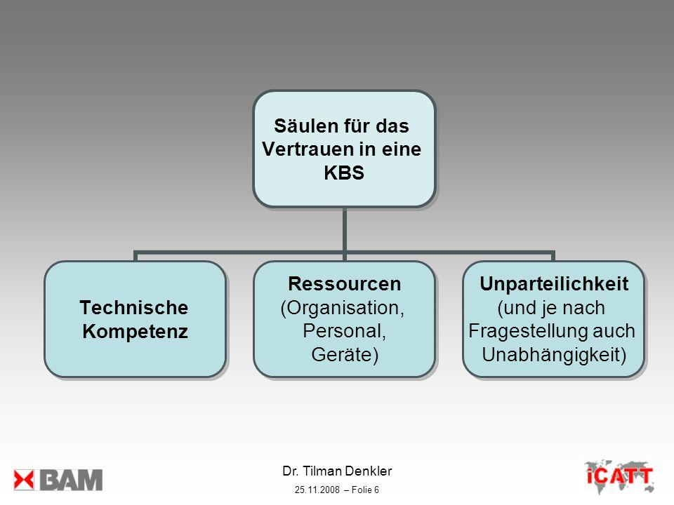 Dr. Tilman Denkler 25.11.2008 – Folie 6 Säulen für das Vertrauen in eine KBS Technische Kompetenz Ressourcen (Organisation, Personal, Geräte) Unpartei