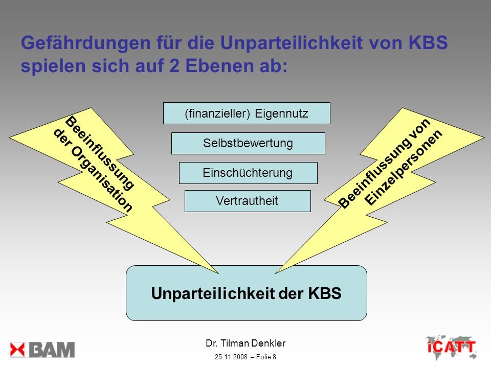 Dr. Tilman Denkler 25.11.2008 – Folie 8 Gefährdungen für die Unparteilichkeit von KBS spielen sich auf 2 Ebenen ab: Unparteilichkeit der KBS Beeinflus
