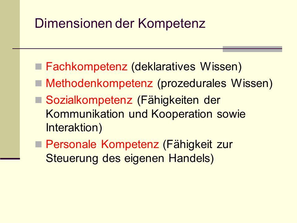 Dimensionen der Kompetenz Fachkompetenz (deklaratives Wissen) Methodenkompetenz (prozedurales Wissen) Sozialkompetenz (Fähigkeiten der Kommunikation und Kooperation sowie Interaktion) Personale Kompetenz (Fähigkeit zur Steuerung des eigenen Handels)