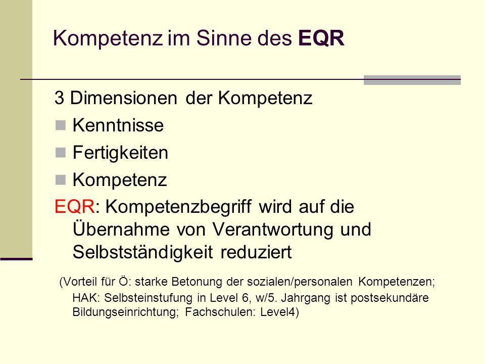 Kompetenz im Sinne des EQR 3 Dimensionen der Kompetenz Kenntnisse Fertigkeiten Kompetenz EQR: Kompetenzbegriff wird auf die Übernahme von Verantwortung und Selbstständigkeit reduziert (Vorteil für Ö: starke Betonung der sozialen/personalen Kompetenzen; HAK: Selbsteinstufung in Level 6, w/5.