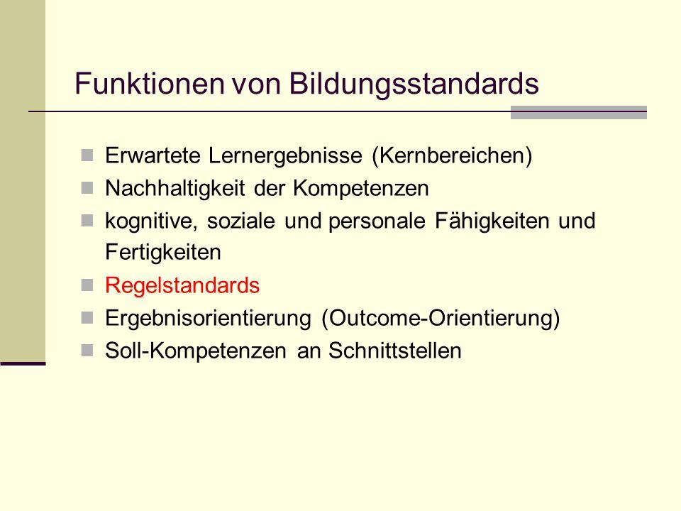 Funktionen von Bildungsstandards Erwartete Lernergebnisse (Kernbereichen) Nachhaltigkeit der Kompetenzen kognitive, soziale und personale Fähigkeiten und Fertigkeiten Regelstandards Ergebnisorientierung (Outcome-Orientierung) Soll-Kompetenzen an Schnittstellen