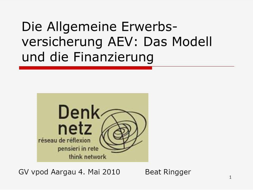 1 Die Allgemeine Erwerbs- versicherung AEV: Das Modell und die Finanzierung GV vpod Aargau 4. Mai 2010Beat Ringger