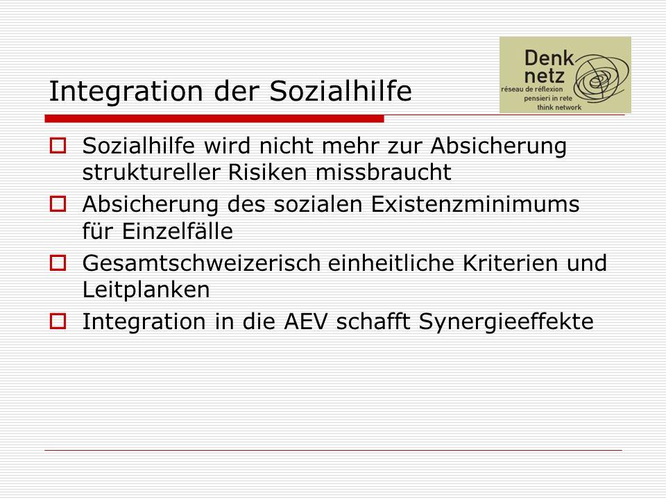 Integration der Sozialhilfe Sozialhilfe wird nicht mehr zur Absicherung struktureller Risiken missbraucht Absicherung des sozialen Existenzminimums für Einzelfälle Gesamtschweizerisch einheitliche Kriterien und Leitplanken Integration in die AEV schafft Synergieeffekte