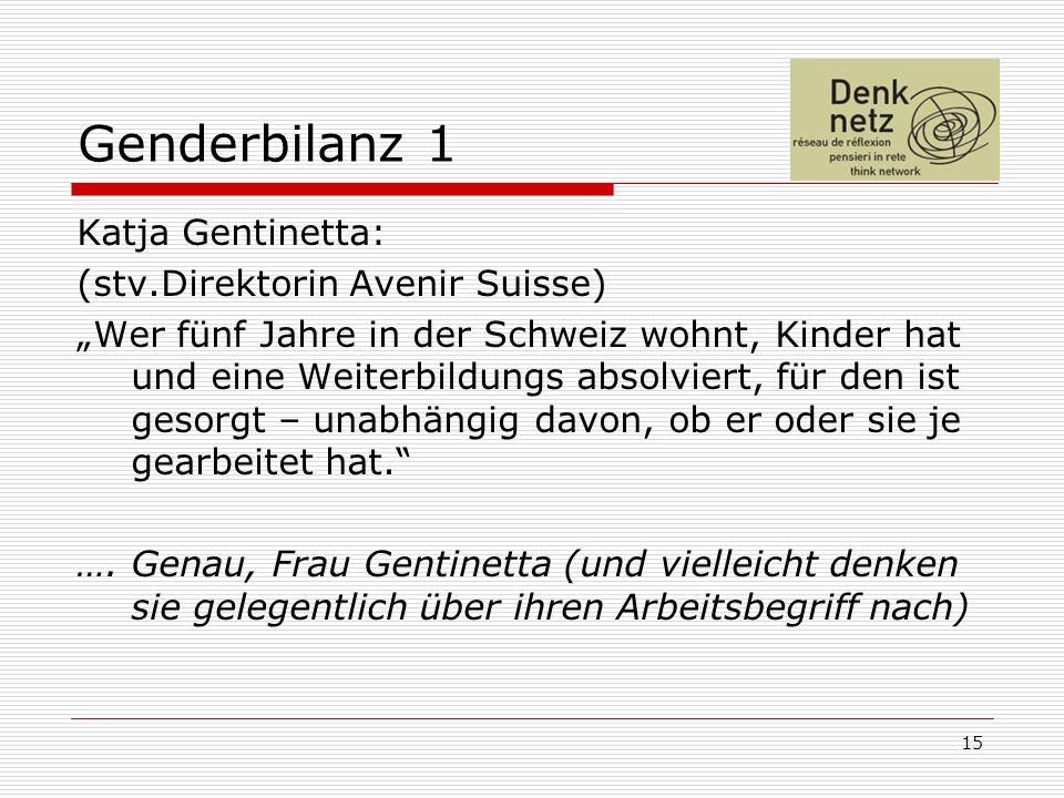 15 Genderbilanz 1 Katja Gentinetta: (stv.Direktorin Avenir Suisse) Wer fünf Jahre in der Schweiz wohnt, Kinder hat und eine Weiterbildungs absolviert,