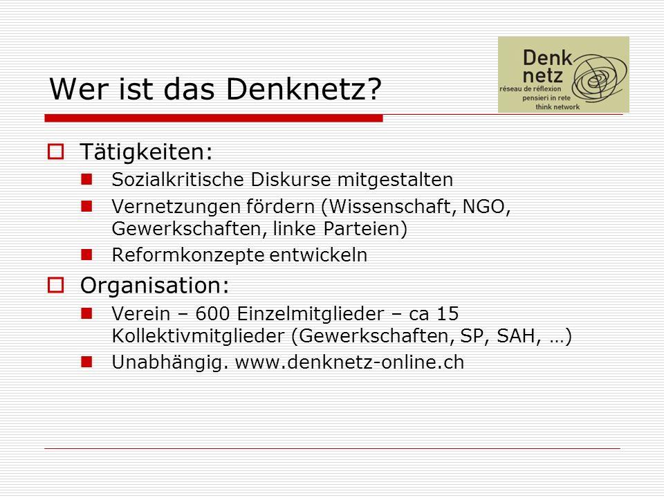 Wer ist das Denknetz? Tätigkeiten: Sozialkritische Diskurse mitgestalten Vernetzungen fördern (Wissenschaft, NGO, Gewerkschaften, linke Parteien) Refo
