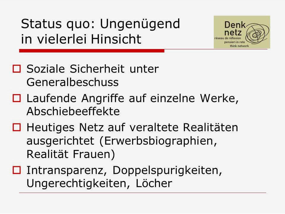 15 Genderbilanz 1 Katja Gentinetta: (stv.Direktorin Avenir Suisse) Wer fünf Jahre in der Schweiz wohnt, Kinder hat und eine Weiterbildungs absolviert, für den ist gesorgt – unabhängig davon, ob er oder sie je gearbeitet hat.