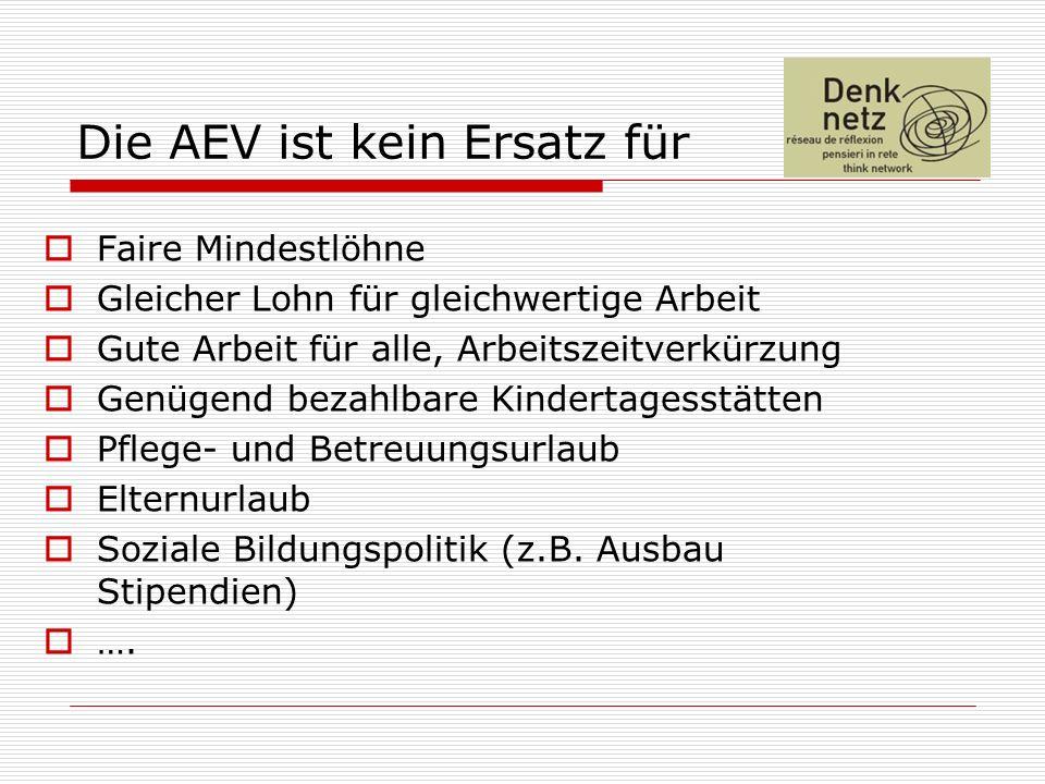 17 Finanzierung: Grössenordnungen Soziale Sicherheit in der Schweiz, Ausgaben: Total: 138.5 Mia Altersvorsorge: 69 Mia Gesundheit (staatl.geregelt): 30 Mia AEV-relevant: 27.2 Mia Alle Angaben für 2006