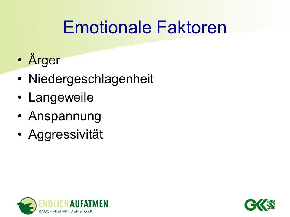 Emotionale Faktoren Ärger Niedergeschlagenheit Langeweile Anspannung Aggressivität