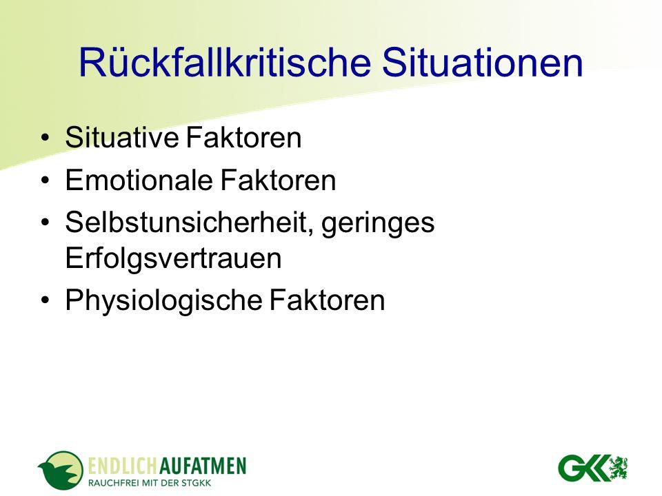 Rückfallkritische Situationen Situative Faktoren Emotionale Faktoren Selbstunsicherheit, geringes Erfolgsvertrauen Physiologische Faktoren