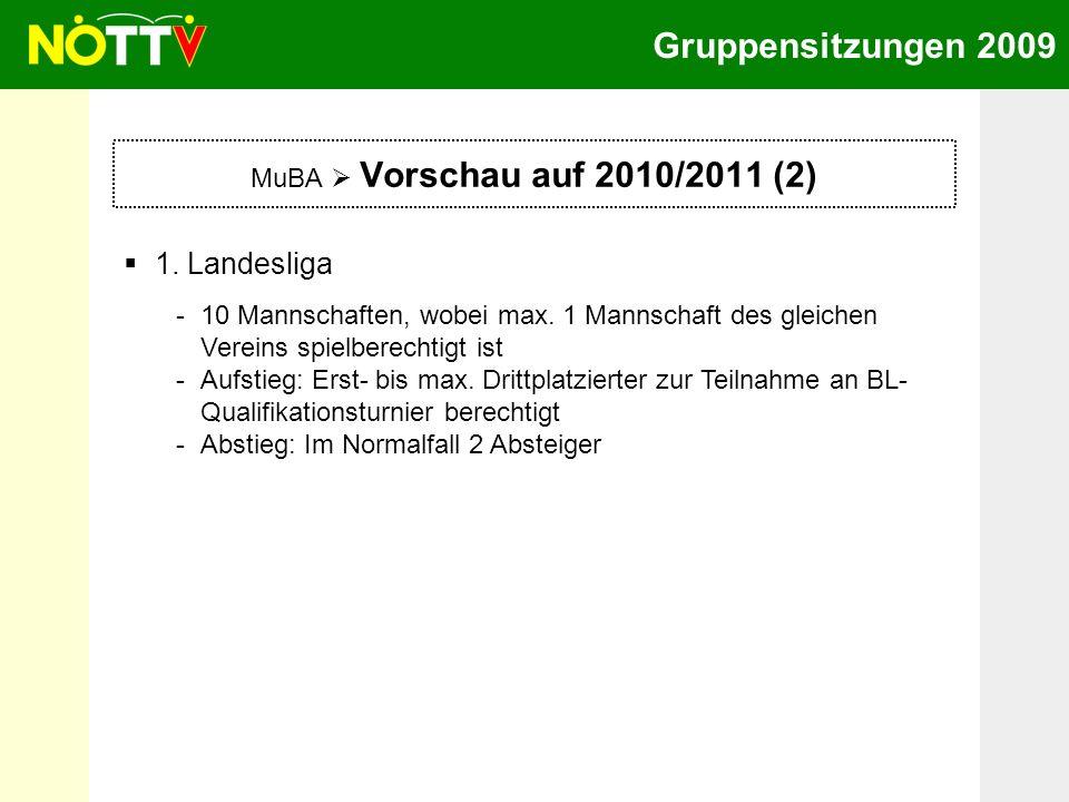 Gruppensitzungen 2009 MuBA Vorschau auf 2010/2011 (2) 1. Landesliga -10 Mannschaften, wobei max. 1 Mannschaft des gleichen Vereins spielberechtigt ist