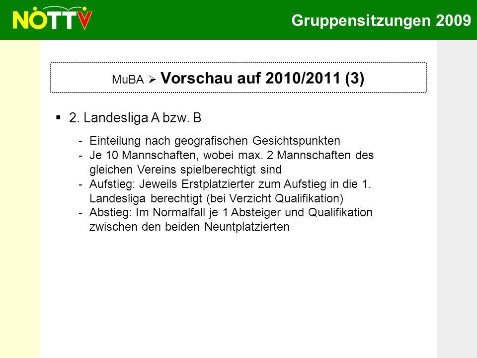 Gruppensitzungen 2009 MuBA Vorschau auf 2010/2011 (3) 2. Landesliga A bzw. B -Einteilung nach geografischen Gesichtspunkten -Je 10 Mannschaften, wobei