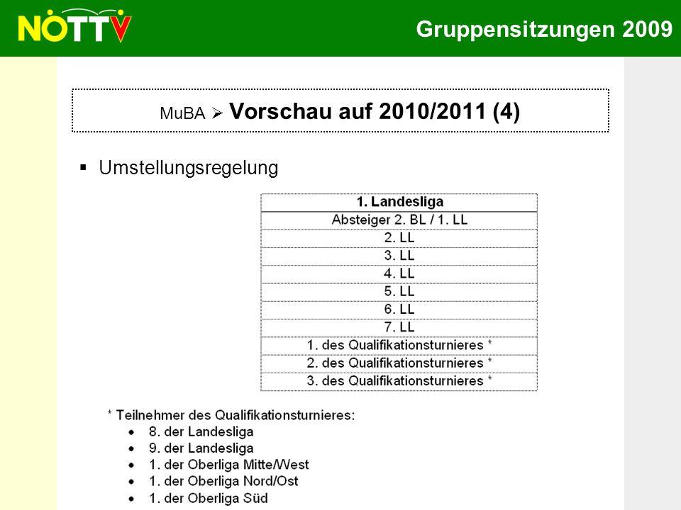 Gruppensitzungen 2009 MuBA Vorschau auf 2010/2011 (4) Umstellungsregelung