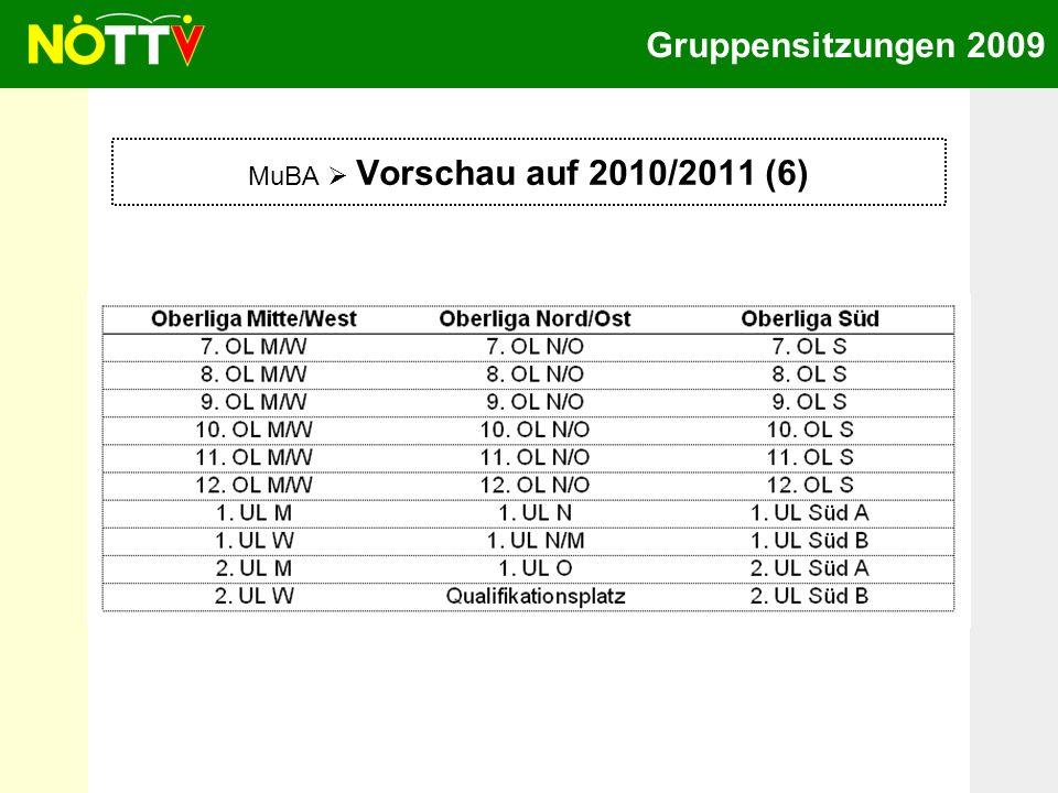 Gruppensitzungen 2009 MuBA Vorschau auf 2010/2011 (6)