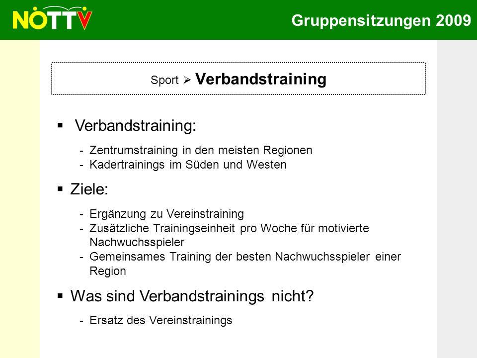Gruppensitzungen 2009 Sport Verbandstraining Verbandstraining: -Zentrumstraining in den meisten Regionen -Kadertrainings im Süden und Westen Ziele: -E