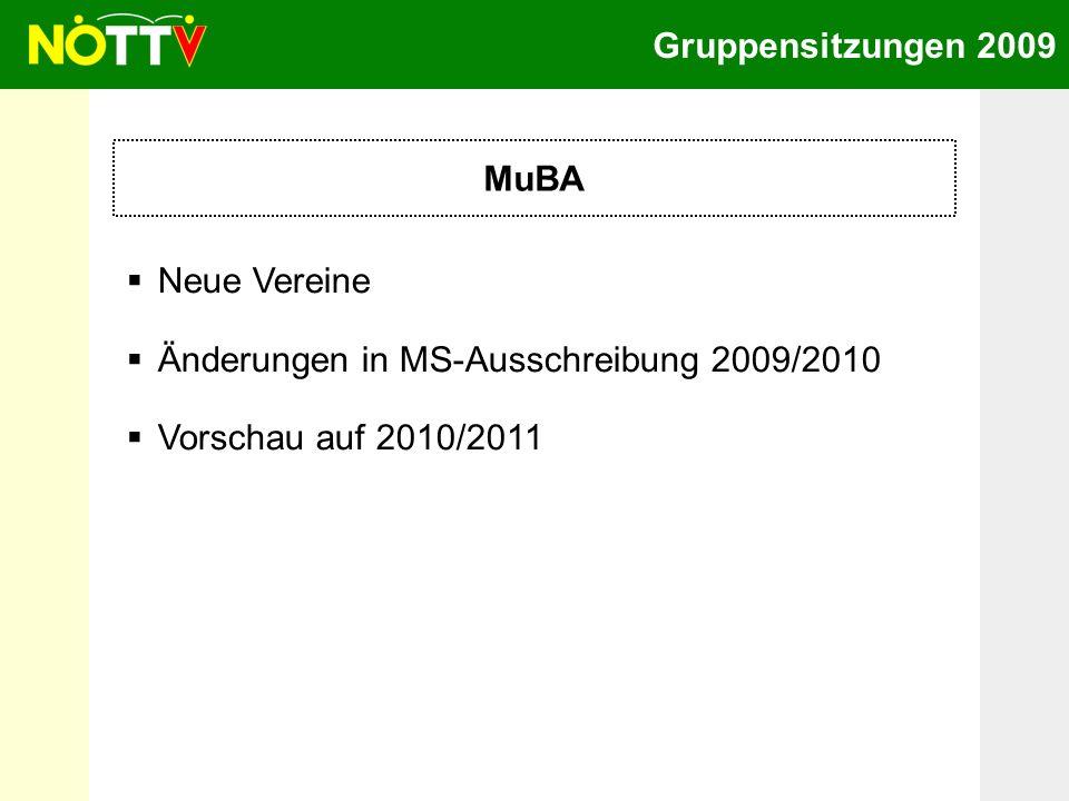 Gruppensitzungen 2009 MuBA Neue Vereine Anmeldung 3 neuer Mitgliedsvereine: -TTC Schönkirchen-Reyersdorf (Gruppe Ost) -Sportunion Raika St.