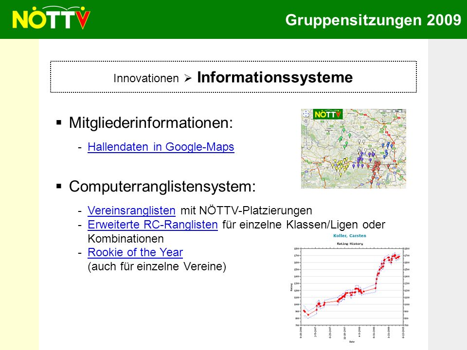 Gruppensitzungen 2009 Innovationen Informationssysteme Mitgliederinformationen: -Hallendaten in Google-MapsHallendaten in Google-Maps Computerranglistensystem: -Vereinsranglisten mit NÖTTV-PlatzierungenVereinsranglisten -Erweiterte RC-Ranglisten für einzelne Klassen/Ligen oder KombinationenErweiterte RC-Ranglisten -Rookie of the Year (auch für einzelne Vereine)Rookie of the Year
