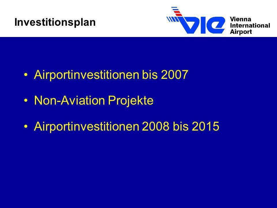 Investitionsplan Airportinvestitionen bis 2007 Non-Aviation Projekte Airportinvestitionen 2008 bis 2015