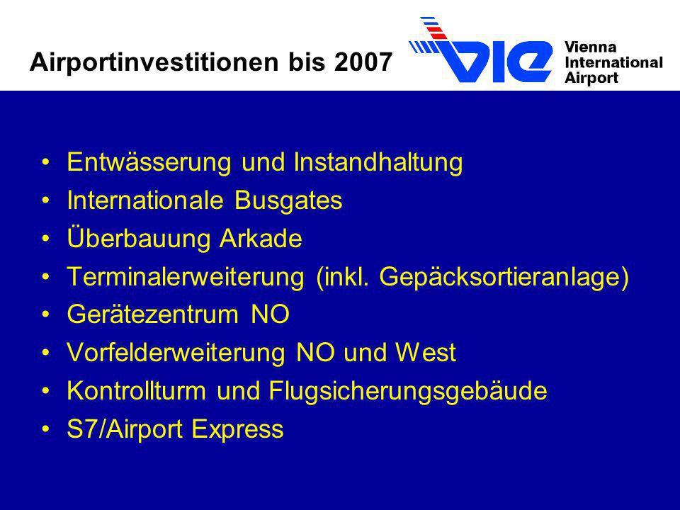 Airportinvestitionen bis 2007 Entwässerung und Instandhaltung Internationale Busgates Überbauung Arkade Terminalerweiterung (inkl. Gepäcksortieranlage
