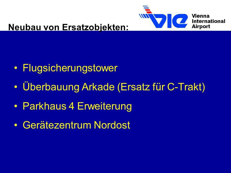 Neubau von Ersatzobjekten: Flugsicherungstower Überbauung Arkade (Ersatz für C-Trakt) Parkhaus 4 Erweiterung Gerätezentrum Nordost
