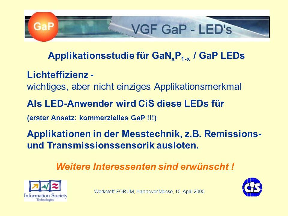 VGF - GaP LEDs Applikationsstudie für GaN x P 1-x / GaP LEDs Lichteffizienz - wichtiges, aber nicht einziges Applikationsmerkmal Als LED-Anwender wird CiS diese LEDs für (erster Ansatz: kommerzielles GaP !!!) Applikationen in der Messtechnik, z.B.