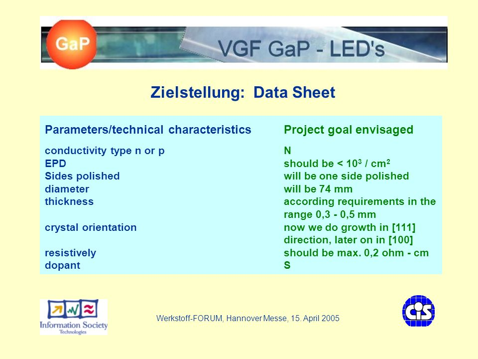 VGF - GaP LEDs Grundlage: CiS Mikrosystem MORES Werkstoff-FORUM, Hannover Messe, 15. April 2005