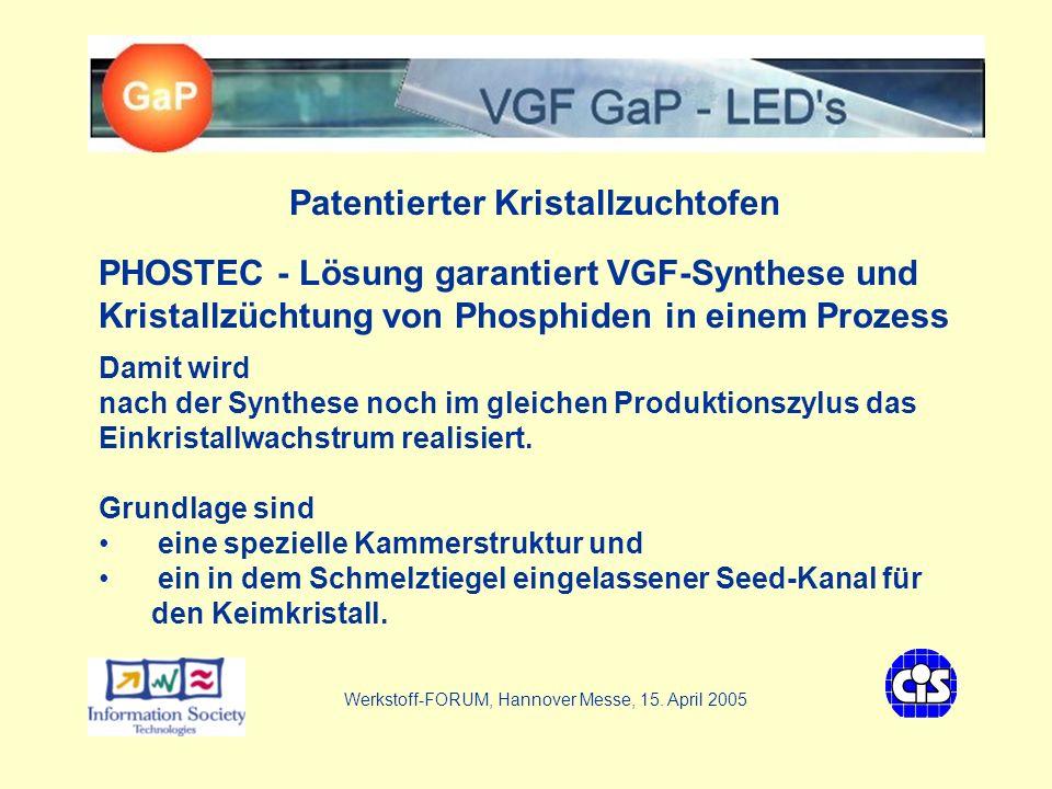 VGF - GaP LEDs Patentierter Kristallzuchtofen PHOSTEC - Lösung garantiert VGF-Synthese und Kristallzüchtung von Phosphiden in einem Prozess Damit wird nach der Synthese noch im gleichen Produktionszylus das Einkristallwachstrum realisiert.