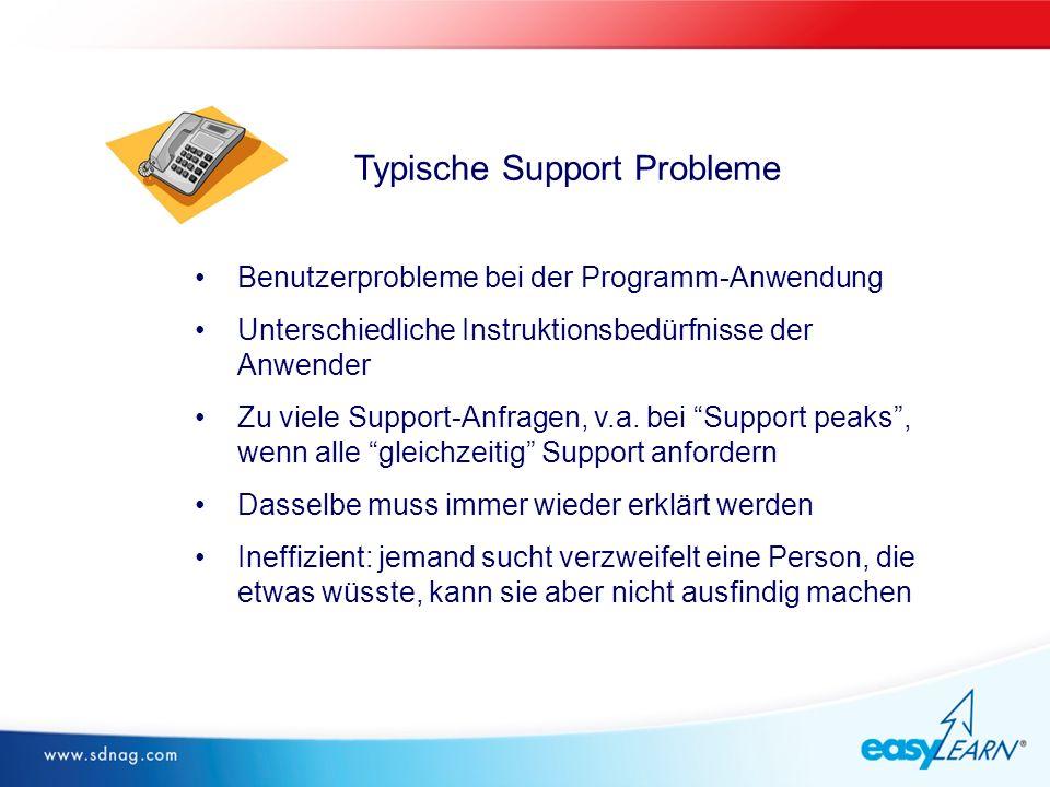 Typische Support Probleme Benutzerprobleme bei der Programm-Anwendung Unterschiedliche Instruktionsbedürfnisse der Anwender Zu viele Support-Anfragen, v.a.