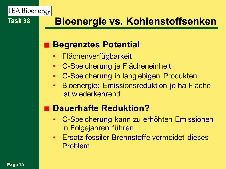 Page 15 Task 38 Bioenergie vs. Kohlenstoffsenken Begrenztes Potential Flächenverfügbarkeit C-Speicherung je Flächeneinheit C-Speicherung in langlebige