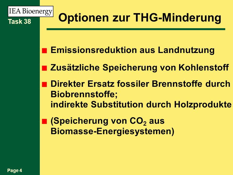 Page 4 Task 38 Optionen zur THG-Minderung Emissionsreduktion aus Landnutzung Zusätzliche Speicherung von Kohlenstoff Direkter Ersatz fossiler Brennstoffe durch Biobrennstoffe; indirekte Substitution durch Holzprodukte (Speicherung von CO 2 aus Biomasse-Energiesystemen)